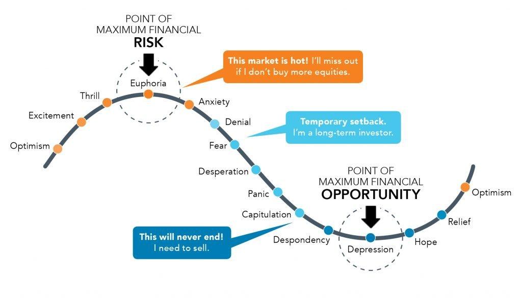 Een achtbaan van emoties op de beurs